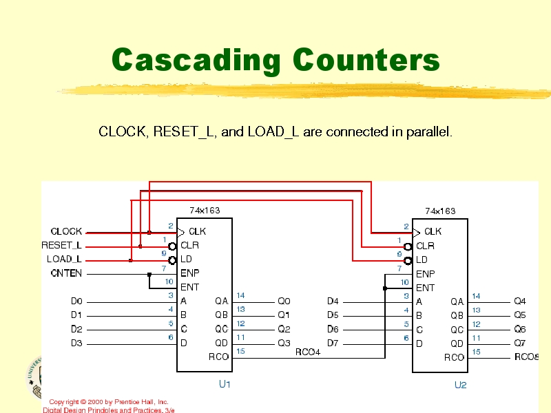 Cascaded counters