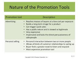 Promotion Tools and Its Nature