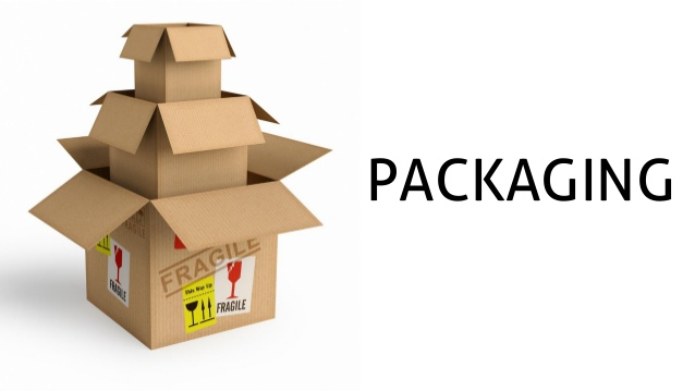 Meaning, Function, Types, Importance & Features of Packaging