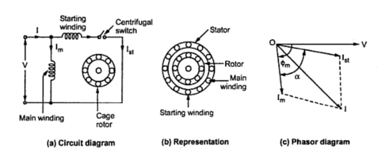 Split Phase Induction Motors