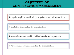 Concept, Types, Determinants and Method of Compensation Management