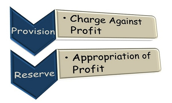 Reserve and Provision