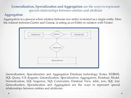 generalization specialization and aggregation