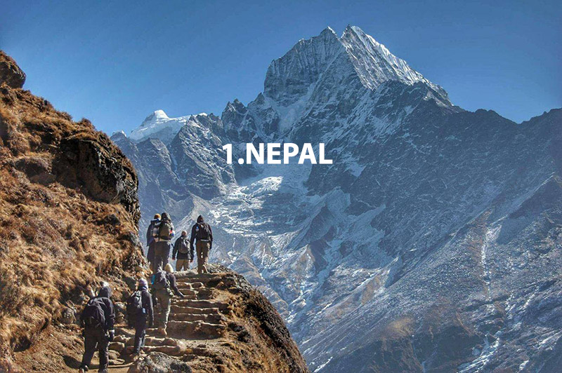 Topography and Climate of Nepal