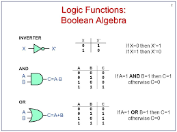 Logic Function and Boolean Algebra