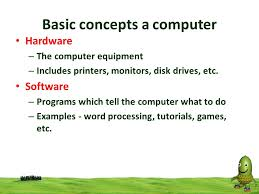 Basic concept of the computer