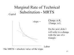 Principle of Marginal Rate of Technical Substitution and Cobb-Douglas Production Function