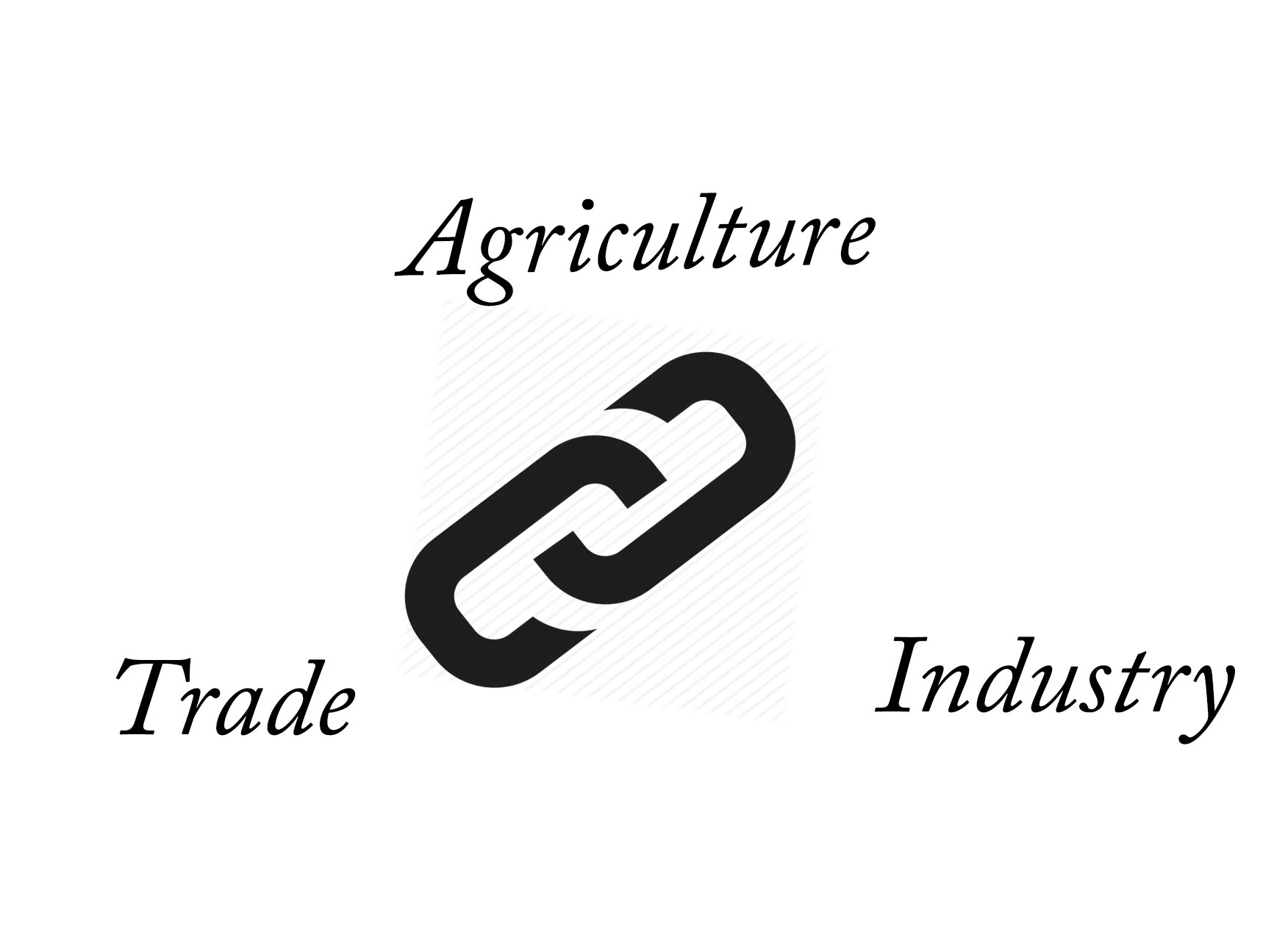 Relation among Agriculture, Industry and Trade