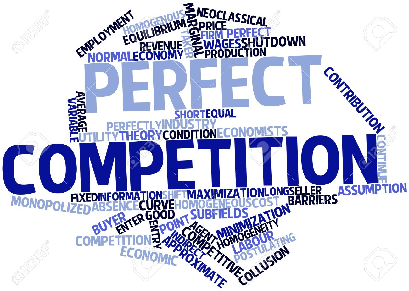 Price and Output Determination under Perfect Competion