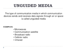 Media Concept and Classification -Un Guided Media