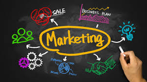Meaning, Evolution and Importance of Marketing