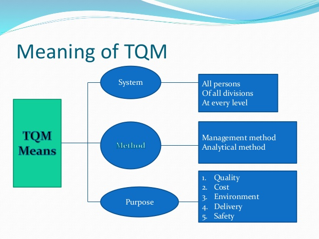 Meaning of TQM, Control Tool and Method and Scope of TQM