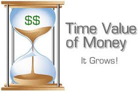 Time value of money and types of interest rates