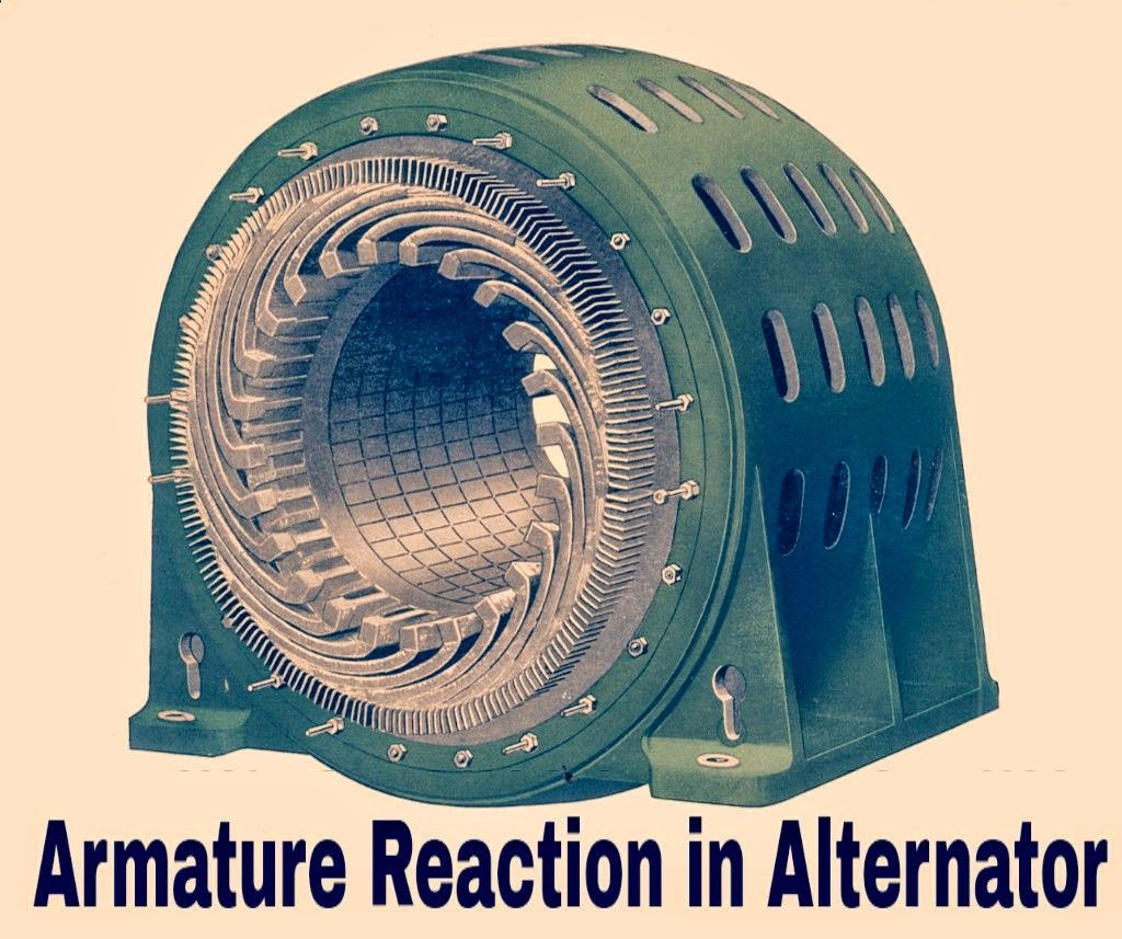 Alternator with load and Armature Reaction