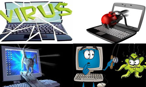 Types and Protection of Computer Viruses