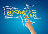 Components of Business
