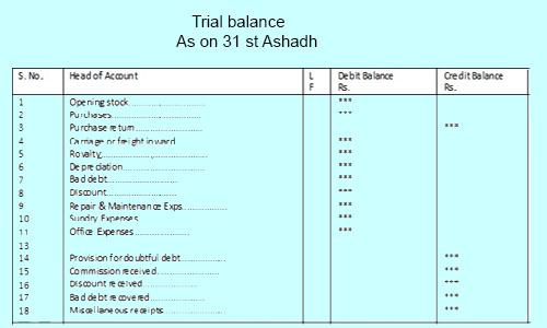 Procedures of Preparation to Trial Balance