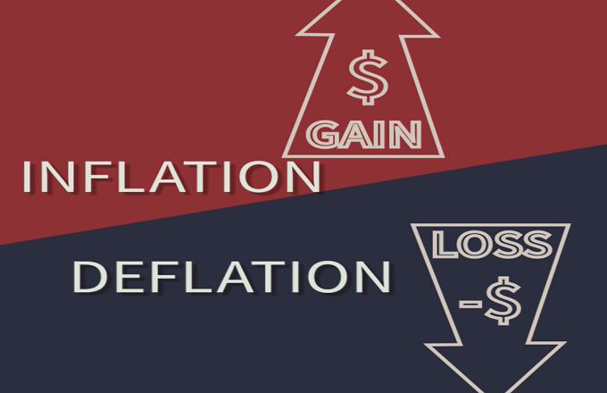 Characteristics of Money and Inflation & Deflation