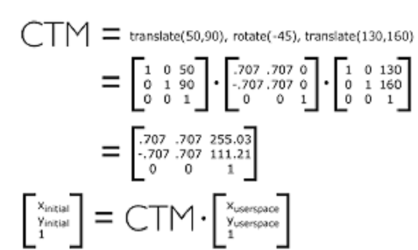 Transformation Using Matrix