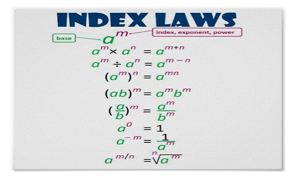 Law of Indices