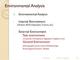 Use of Environmental Analysis in Strategic Management