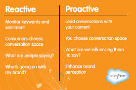 Reactive and proactive Marketing, Marketing environment in nepal