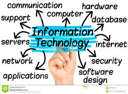 Meaning, Components and Importance of Information Technology