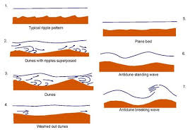 FORMATION OF RIVER BED BASED ON SHEAR STRESS
