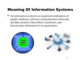 INFORMATION SYSTEM, ORGANIZATION AND STRATEGY