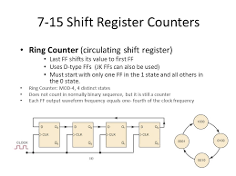 shift register counters