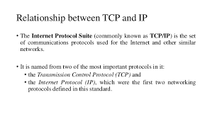 Relationship Between TCP and IP