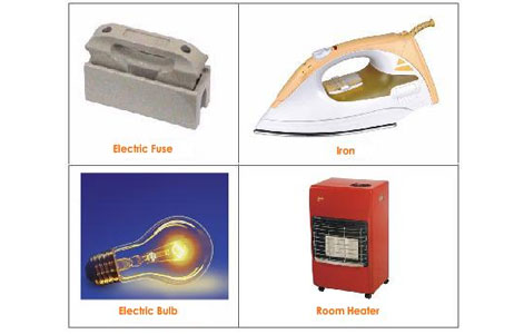 Heating and Lighting Effect of Current Electricity