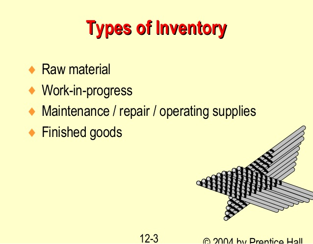 Stock Level or Inventory Management