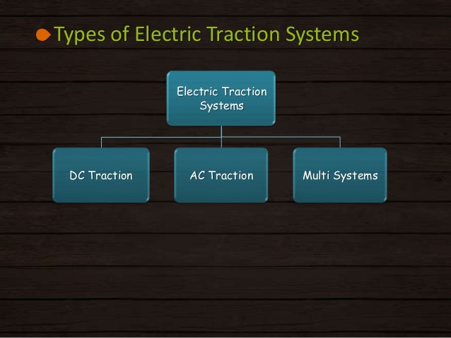 Types of Electric Traction