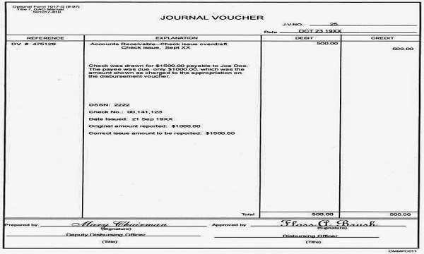 Journal Voucher for Advance Transactions