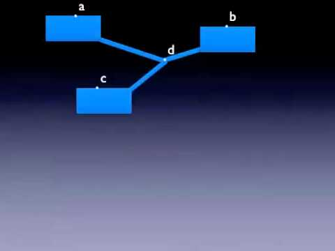 INTRODUCTION TO THREE RESERVOIR PROBLEM