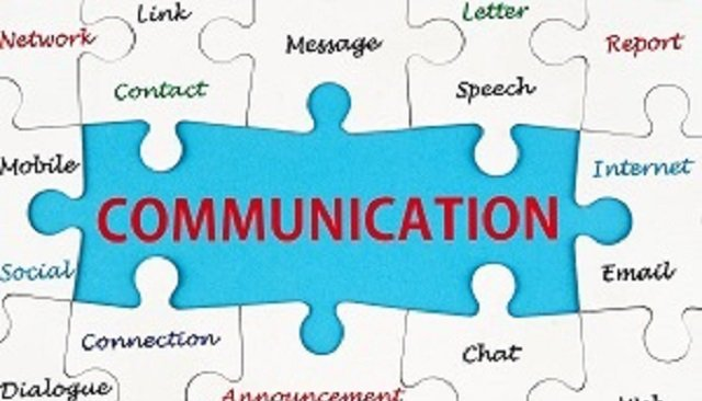 Concept, Importance, Types and Means of Communication