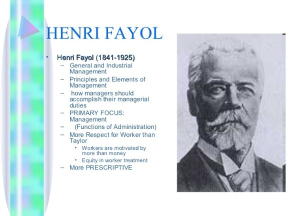 Fayol's Administrative Management Theory: Concept and Principles