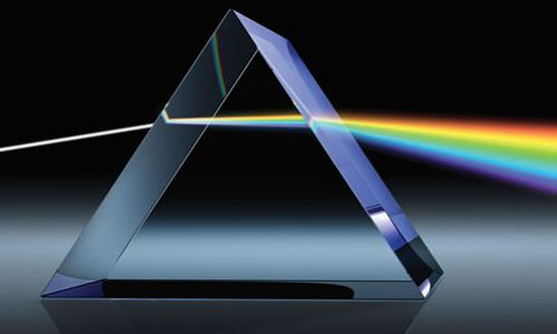 Refraction through Prisms