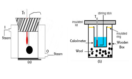 Principle of Calorimetry and Newton's Law of Cooling