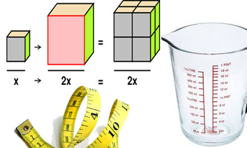 Measurement of Area and Volume