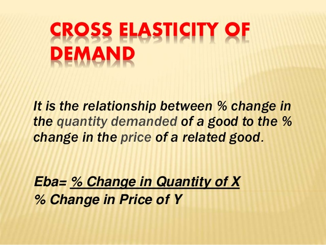 Concept and Types of Elasticity of Demand