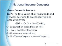 Meaning and Various Concept of National Income
