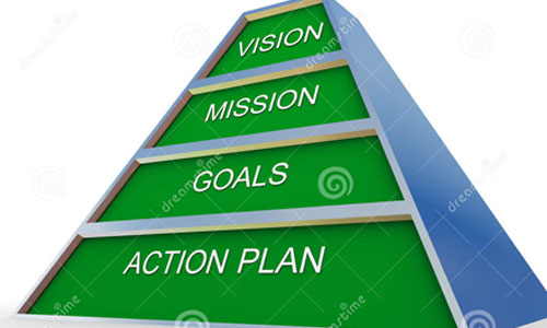 Action Plan of IT 2000