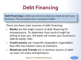 Sources of debt financing and Commercial banks
