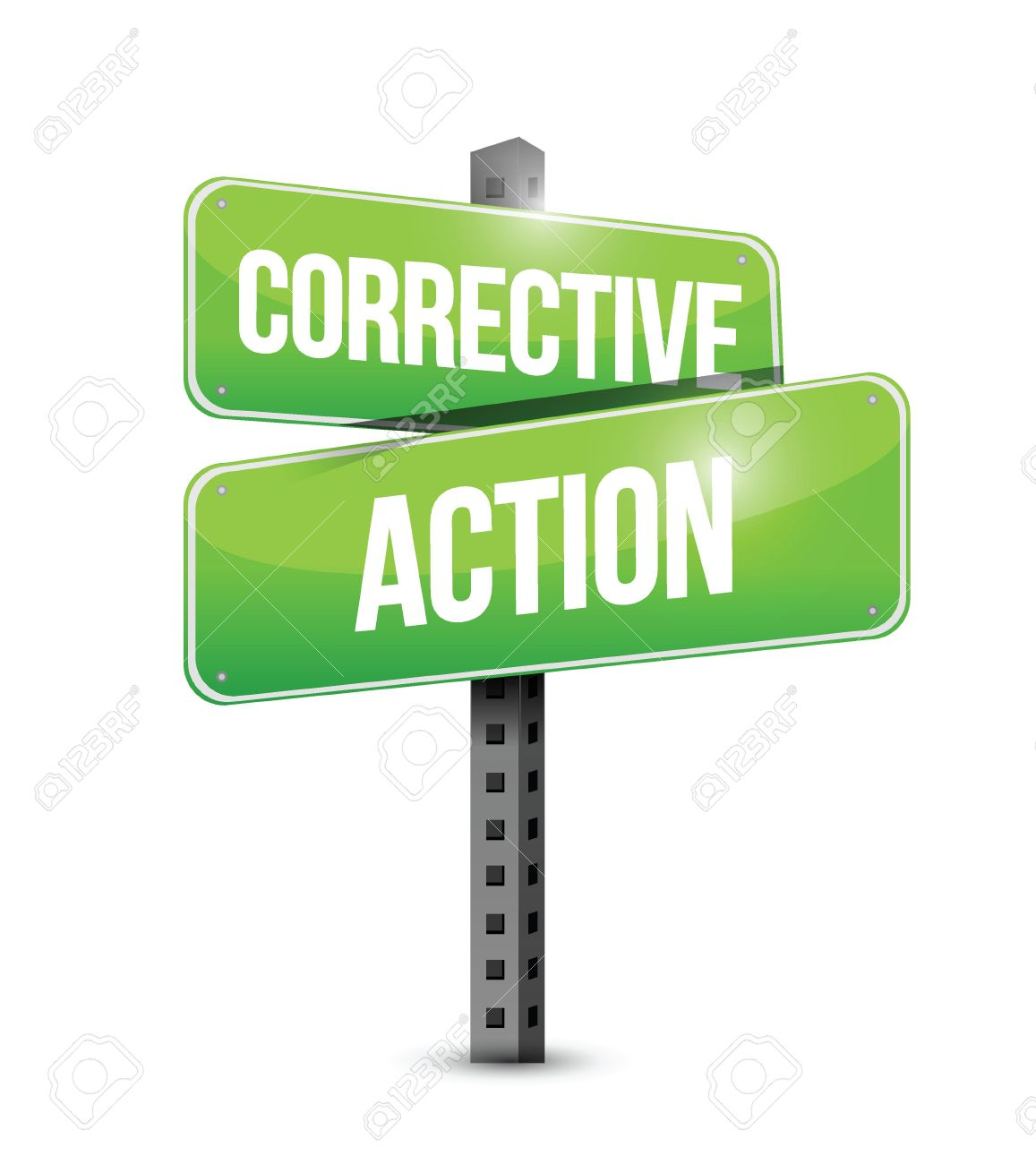Correction, Corrective Action and Preventive Action
