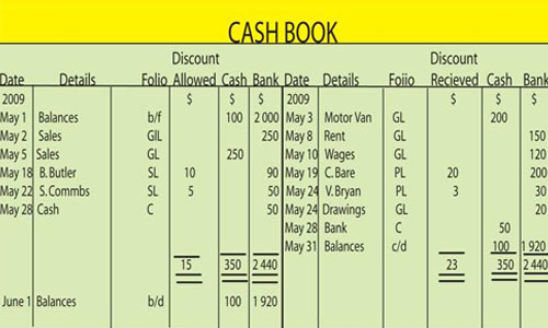 Preparation of Bank Cash Book