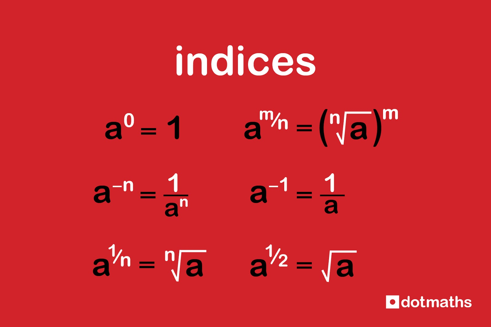 Indices, Logarithm and Equations