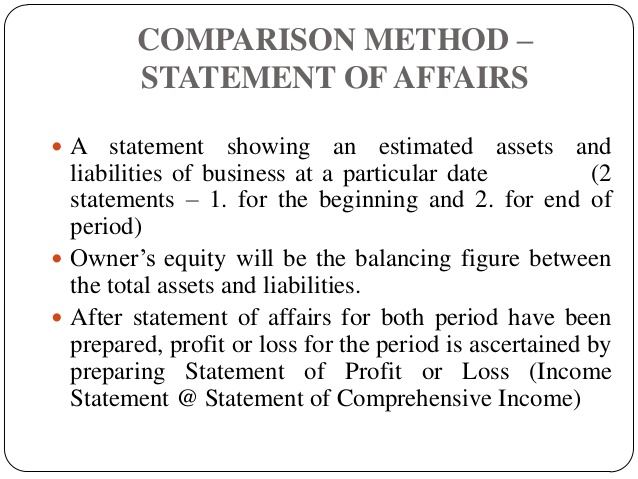 Statement of Affairs and Ascertainment of Profit or Loss