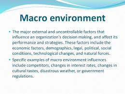 Macro environment And its Variables